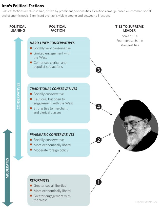 iran-political-factions1.jpg