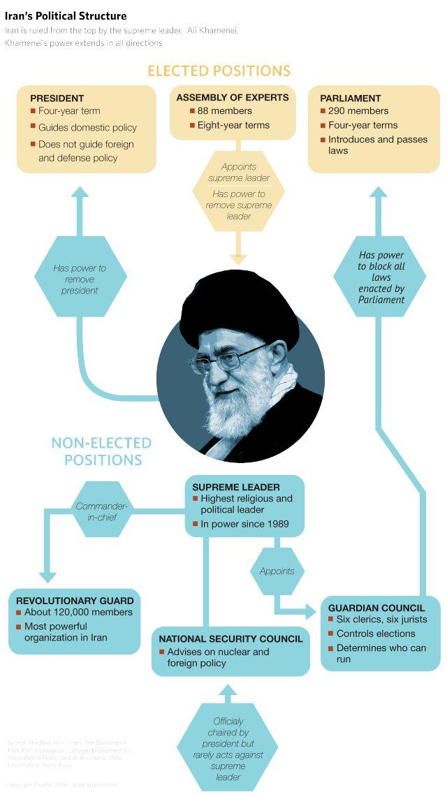 iran-political-structure2.jpg