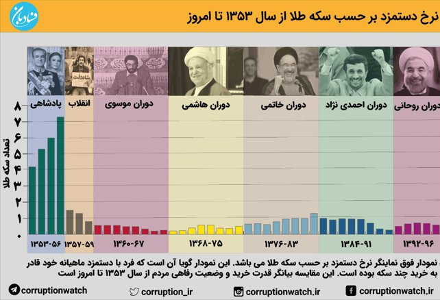 iran_entgelt2018.jpg