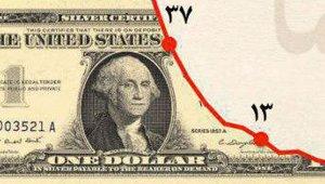 dollar_060918.jpg