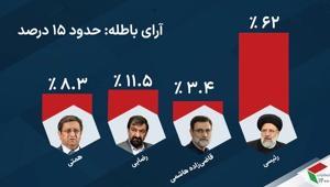 votes_061521.jpg